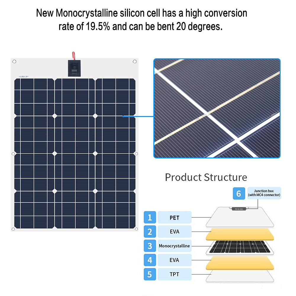 Cheap Células solares