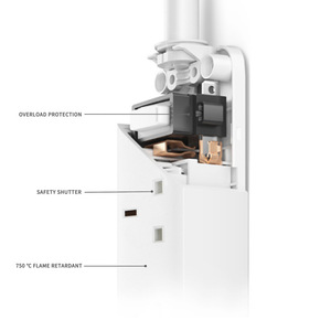 Image 4 - מפצל חשמל 10A עומס יתר מגן 1.8M כבל בריטניה התמזגו תקע מתאם הארכת שולחן העבודה שקע 2 AC פלט 3 USB יציאות