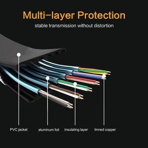 Image 5 - Vergulde Plug Dunne Hdmi Platte Kabel 1080 P 3D Man Man 0.3 M 0.5M 1M 1.5M Hoge Snelheid Resolutie Hdmi Kabel Voor Hdtv Pc Xbox Dvd