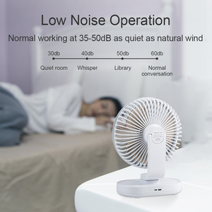 Image 3 - Minibear ventilador de escritorio pequeño, ventilador de mesa portátil USB, ventilador de escritorio oscilante de 4000mAh, ventilador recargable Personal para PC, habitación de verano y viaje