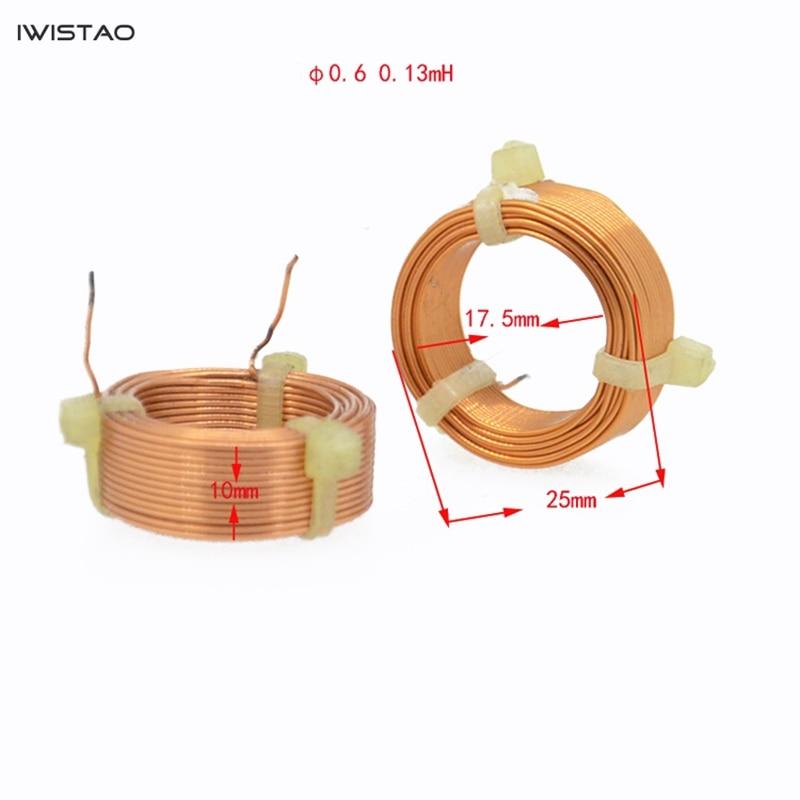 WHFC-HI01260(0.13mh 0.6)