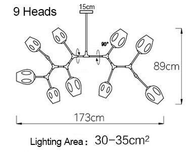 9 Heads
