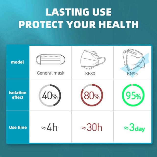 10-200 piece  FFP2 mouth mask  KN95 dust masks protect maske face mask Anti PM2.5 masks Filter Safety mascarillas mascherina 5