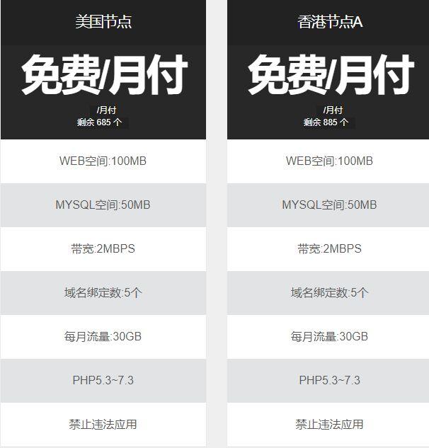 免备案的免费香港美国服务器 免费虚拟主机