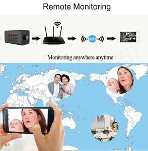 Image 4 - Мини ip камера Tuya, 1080P, Wi Fi, Onvif, TF