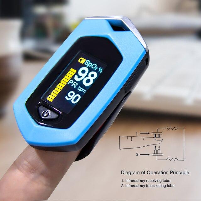 BOXYM Medical Rechargeable Finger Pulse Oximeter Digital Oximetro De Dedo SpO2 PR OLED CE Pulsioximetro Heart Rate Monitor 2