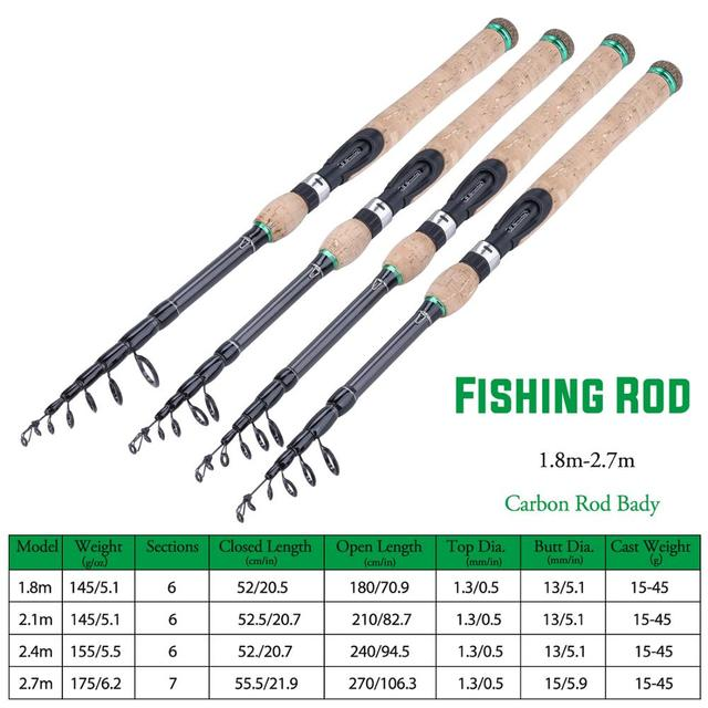 Perfect No 1 Telescopic Fishing Rods Fishing Rods 2fa47f7c65fec19cc163b1: 1.8 m|2.1 m|2.4 m|2.7 m