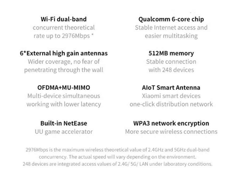 NEW Xiaomi AX3600 AIoT Router Wifi 6 5G Wifi6 600Mb Dual-Band 2976Mbs Gigabit Rate Qualcomm A53 External Signal Amplifier (8)