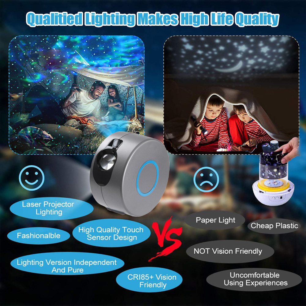 Rotating Stars and Starry Sky Laser Projector Colorful Night Light Led Galaxy Home