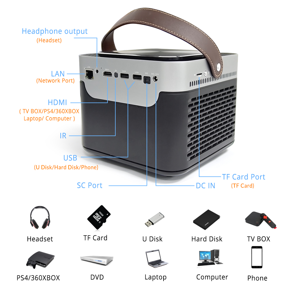 Image 5 - Everycom G7 DLP 1080P Projector Android 6.0 Wifi Bluetooth Active shutter 3D 3GB DDR4 32GB Home Theater Movie Portable Beamer-in LCD Projectors from Consumer Electronics