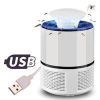 https://i0.wp.com/ae01.alicdn.com/kf/Hee67473f95a444ff8a476a5e7acd727dl/USB-ไฟฟ-า-UV-โคมไฟย-งแมลงย-าง-Bug-Zapper-TRAP-Catcher-USB-Photocatalyst-ย-งน-กฆ.jpg
