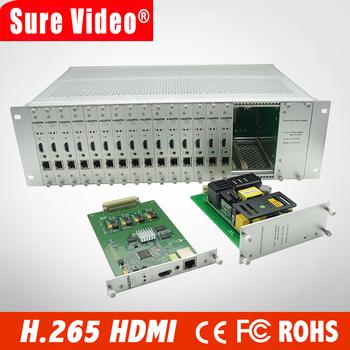 H 265 H 264 16 kanałów koder HDMI IPTV transmisji na żywo stacjonarne w pełnym wymiarze godzin transmisji koder wideo HDMI stojak na kodera dla RTMP RTSP HTTP tanie i dobre opinie Sure Video Pulpit NONE 768 kHz Metal CN (pochodzenie) 6 5mm 32-bit 16 Channels HDMI 16 Channels Ethernet Port (RJ45) Max 1920 * 1080P 60fps