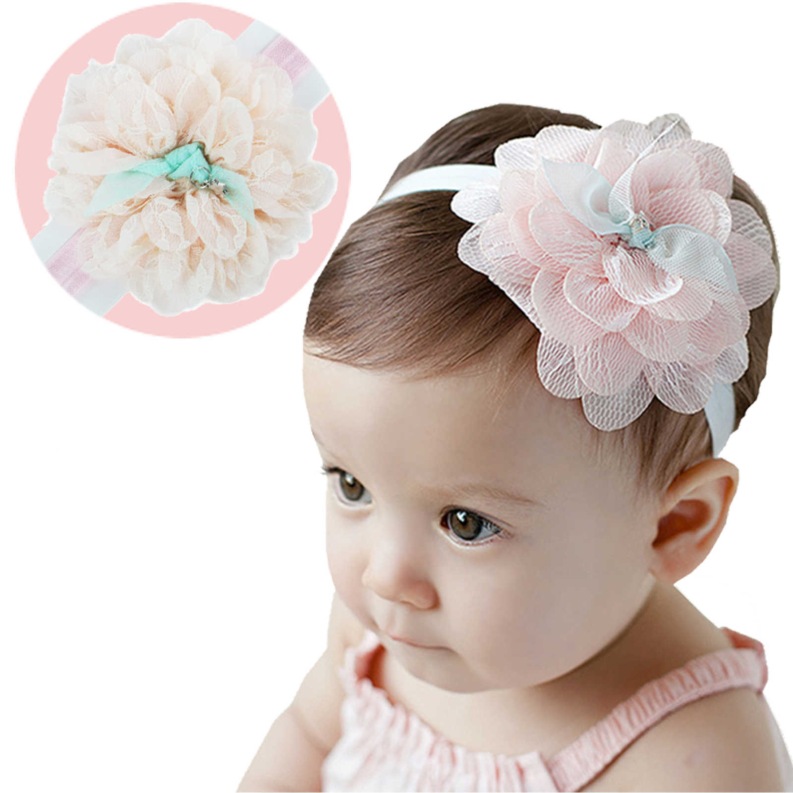 Baby Girl Headband Infant Hair Accessories Clothes Band Floral Headwear Tiara Headwrap Hairband Gift Toddlers Flower