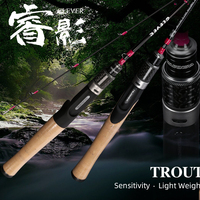 TSURINOYA BEIT FINESSE TROUT FISHING RED CLEVER 1.19/1.57/1.6/1.85m UL L Spinning Casting 2 Section FUJI Guide Rings Accessories