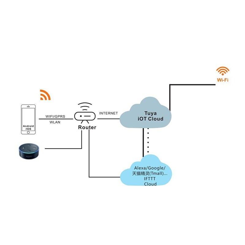 tuya inteligente wifi app controlador de porta 04