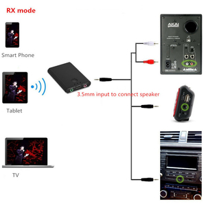 Image 3 - 2 IN 1 Bluetooth Transmitter Bluetooth Receiver 3.5MM Mini Stereo Auido Wireless Adapter For TV PC Car Kit Smart Phone Speaker