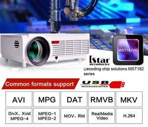 Image 4 - Poner Saund LED 96 wifi led projecteur de led 3D android wifi hd BT96 proyector 1080p HDMI vidéo Multi écran cinéma maison système