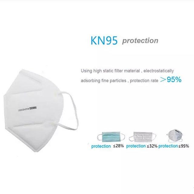 mask KN95 N95 mask Anti flu Virus dust formaldehyde fog smog smell Bacteria proof PM2.5 mouth mask 2