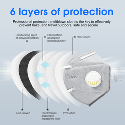 10PCS Reusable Mask Face Mouth Anti Dust Mask N95 Filter 6 Layers FFP3 Antivirus Flu Adult Mask Particulate Respirator PM2.5 5