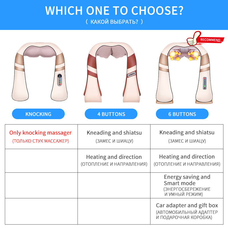 JinKaiRui U Shape Electrical Shiatsu Body Shoulder Neck Massager Back Infrared 4D kneading Massage Car Home Best Gift HealthCare 5