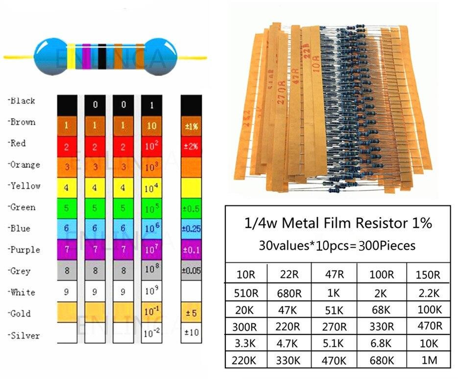 300Pcs/locs 30Values Resistor Pack 1/4w Resistance 1% Metal Film Resistor Resistance Assortment Kit Set 30 Kinds Each 10Pcs