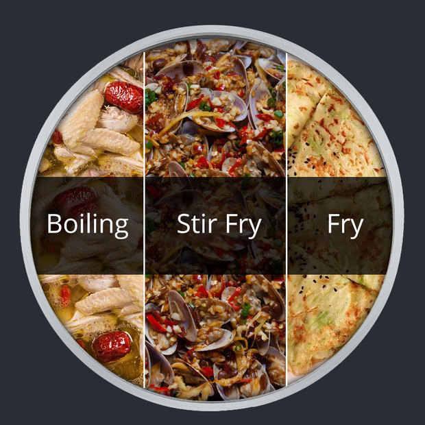 สแตนเลสกระทะ-กระทะทอด Nonstick-เหนี่ยวนำ-อเนกประสงค์เครื่องครัวใช้สำหรับห้องครัวหรือร้านอาหาร