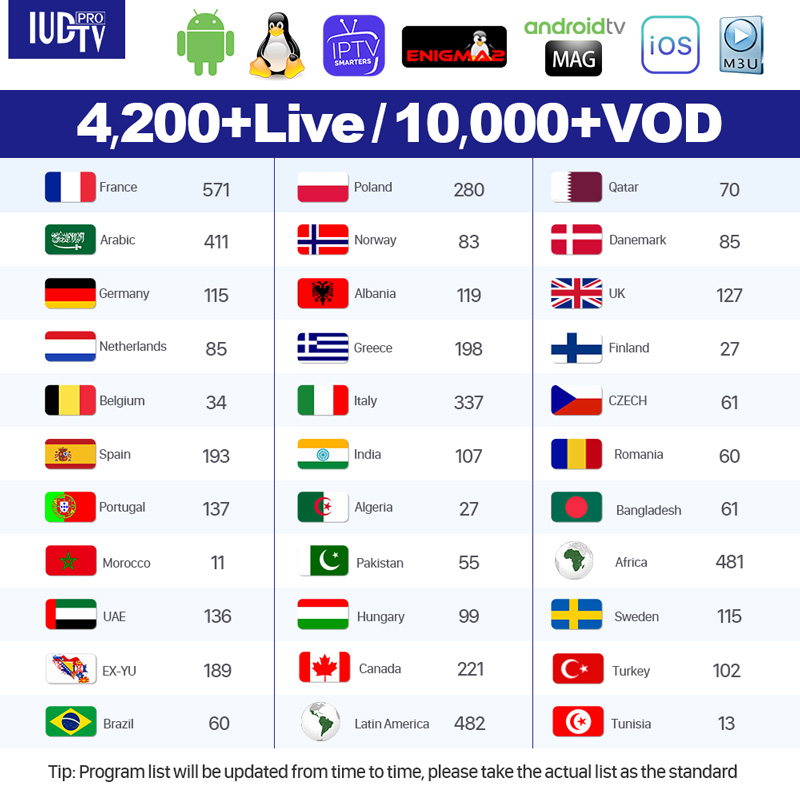 IPTV France <font><b>Belgium</b></font> Dutch Greece Portugal Italy Turkey IUDTV PRO IPTV Subscription M3u Android Code Swedish Italia Spanish IP TV image