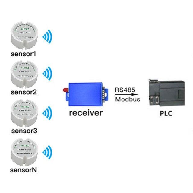 Беспроводной датчик температуры и влажности Modbus RS485, беспроводной регистратор температуры и влажности, подключается к ПЛК или дисплей HMI