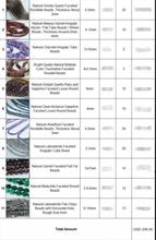 Reserved / Customized Quantity Items for Buyer, ca