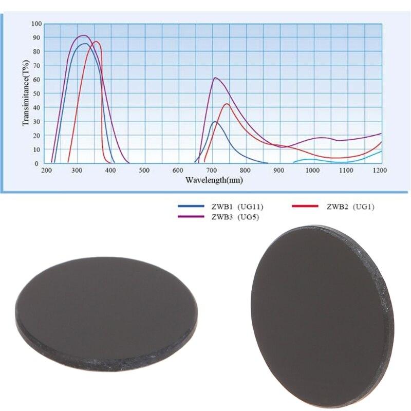 ZWB2 UV Ultraviolet filtre de passage de bande UV lampe de poche diamètre 17mm épaisseur 1.5mm