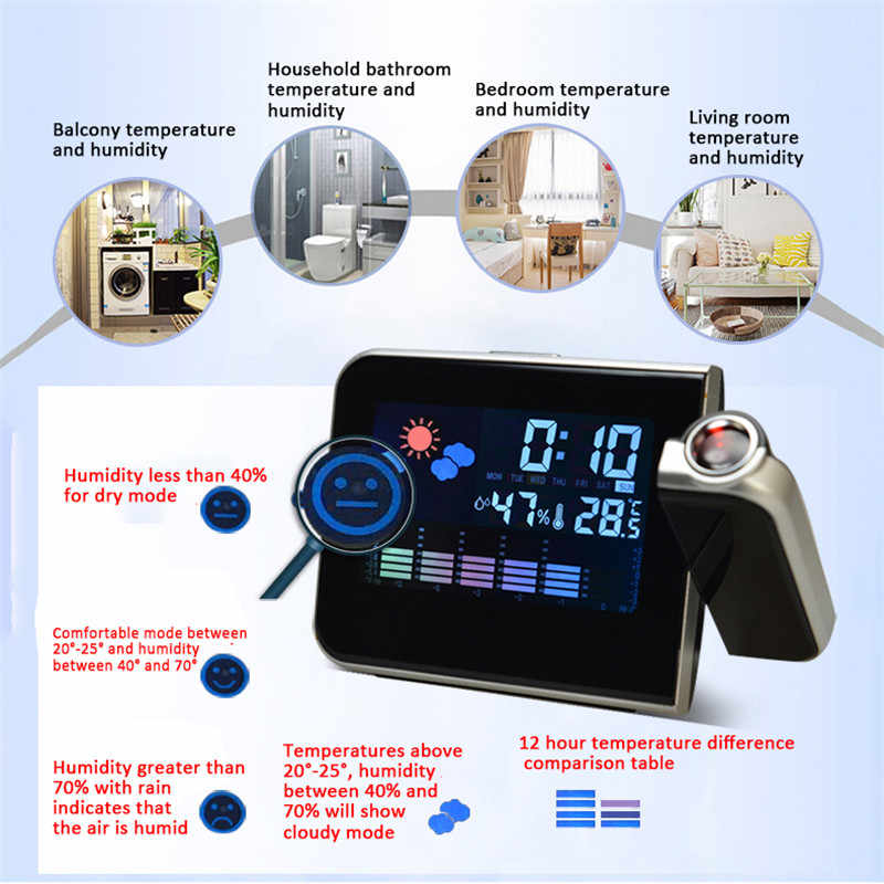 Didihou Proyeksi Jam Alarm dengan Weather Station Thermometer Tanggal Menampilkan Jam Digital USB Charger Tunda LED Proyeksi