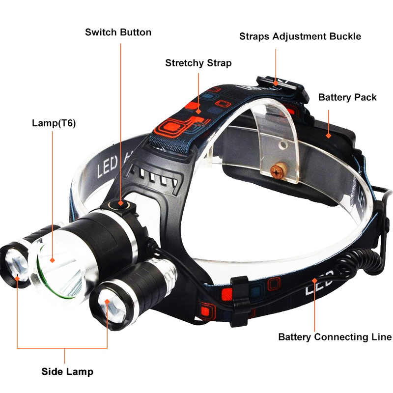 Ezk20 dropshipping t6 r5 led farol 4 modo à prova dhands água hands-free farol tocha lanterna para ciclismo acampamento caça
