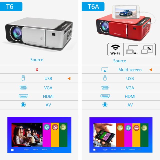 Vidéoprojecteur LED HD 720P Portable
