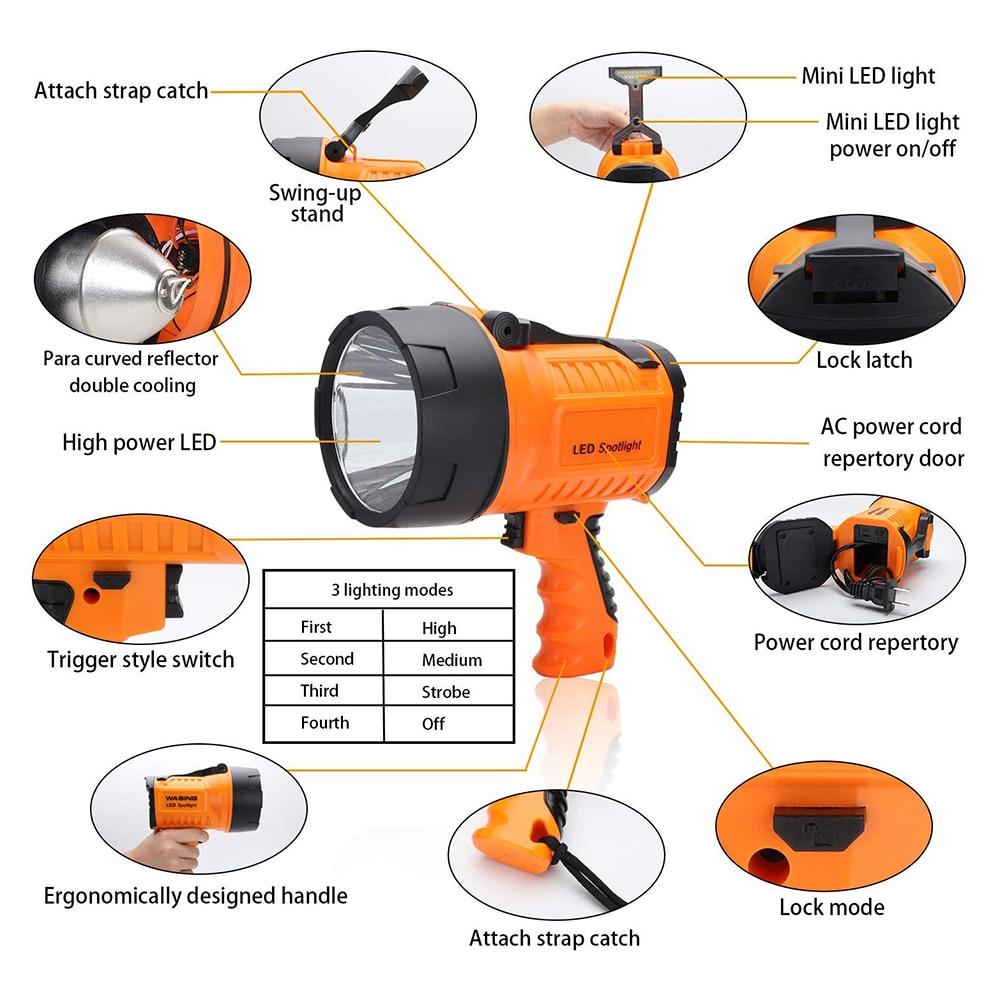 Handheld USB Charging Searchlight Rechargeable Spotlight Emergency Work Light Tactical LED Maintenance Flashlight