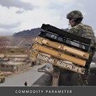 Military Equipment K...