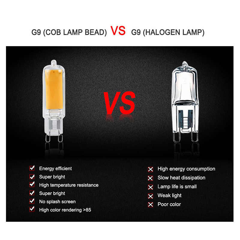 Ampul cam G9 6W 9W 12W titreşimsiz LED COB ampul 220V ışık ev avize spot yerine 25W 45W halojen lambalar Bombillas