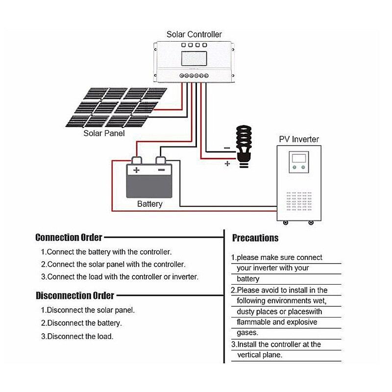 solar pwm controlador mppt 10 40a painel solar 04
