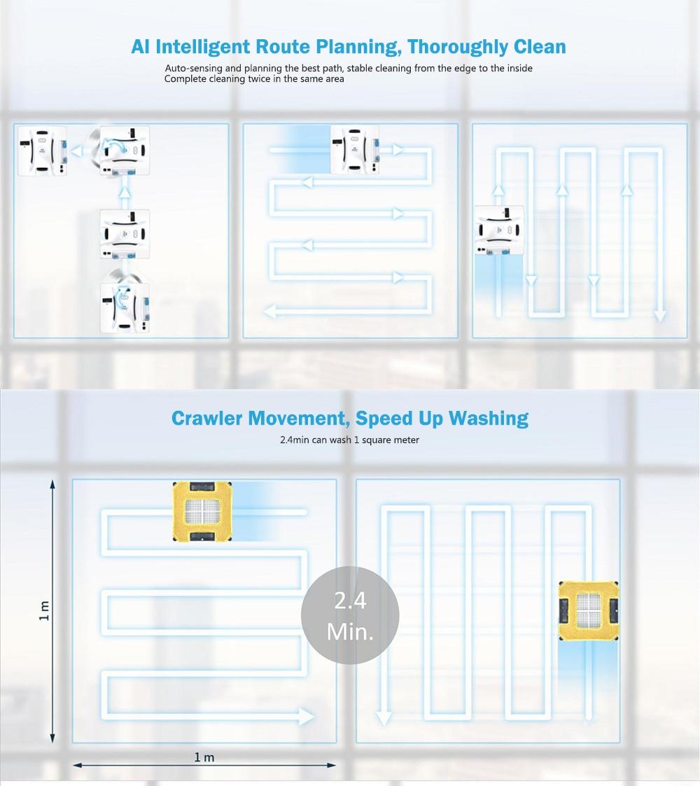 HOBOT 298, умный очиститель окон, робот, машина для чистки стекла, автоматическая очистка, управление смартфоном, электрические очистители окон