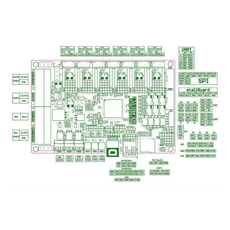 クローナプロ V1.1 32-ビット高周波 3D プリンタ制御ボード、サポート TMC5160 、 TMC2208 、 TMC2130 、 TFT28 、 TFT32 、 TFT35 、 12864 Lcd 電気ショック療法。