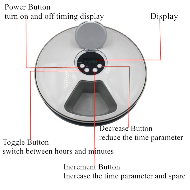 Round Timing Automatic Dry Food Dispenser For Cats & Dogs - 24 Hours Feed Pet Supplies 3