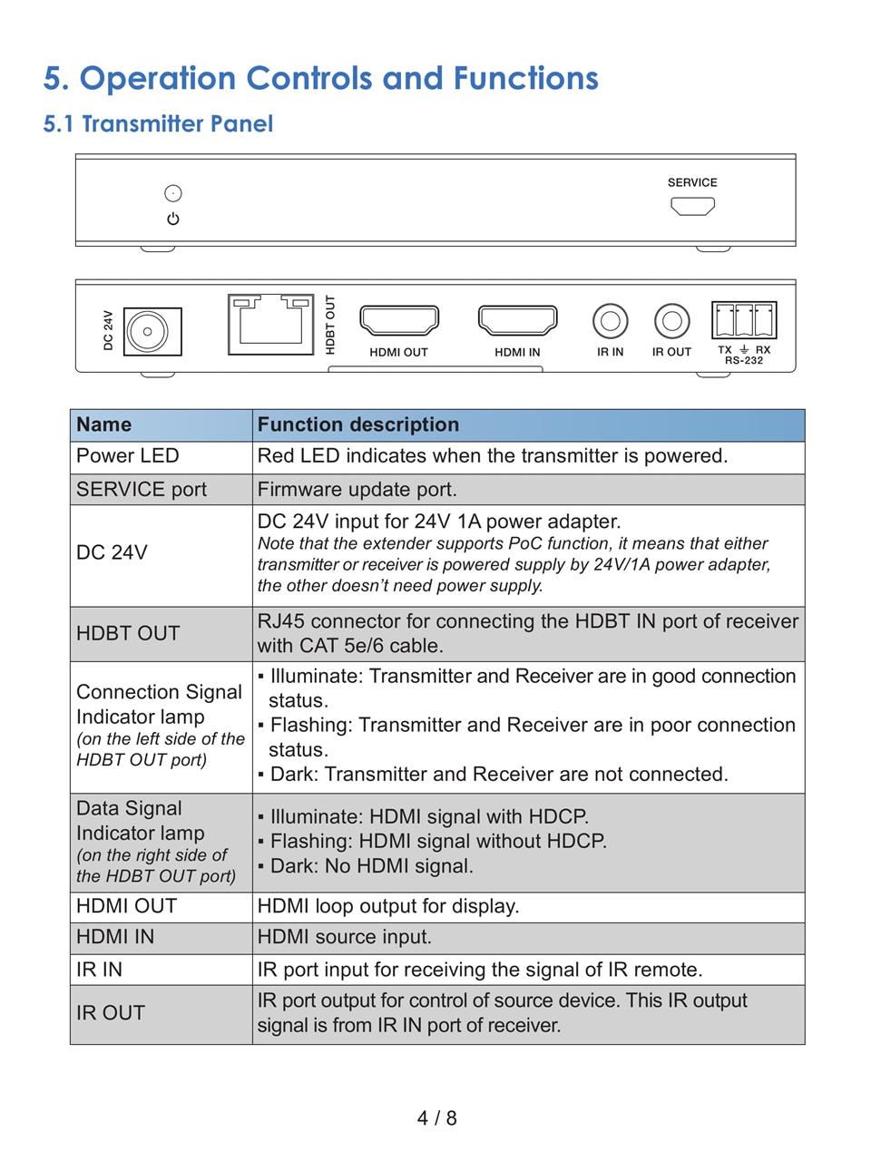 HDC-EHB150CG User Manual_V1.0(105mm×140mm)0005