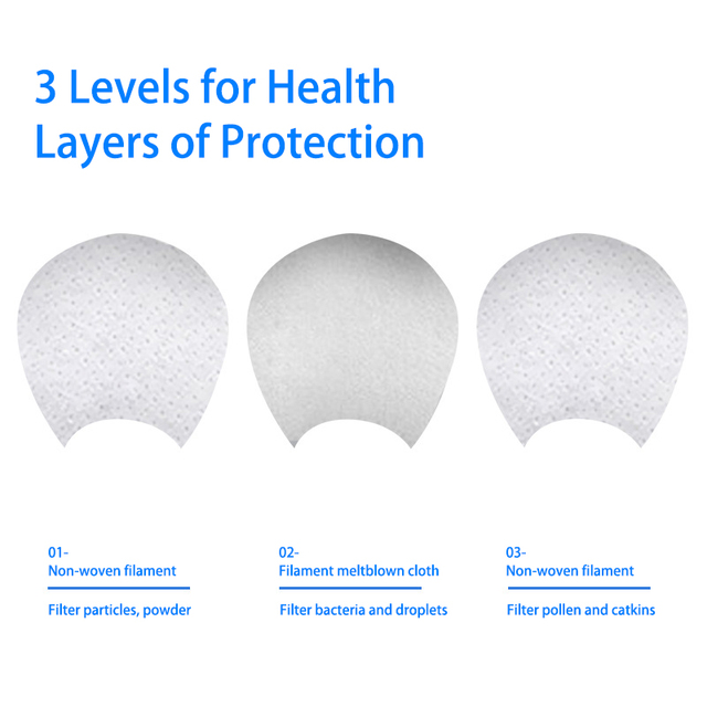 Mouth n95 Masks Anti Dust Face Mask Disposable Mask Filter 3-laye Anti-Dust respirator ffp3 Mask for mondkapjes ffp3 cough flu 2