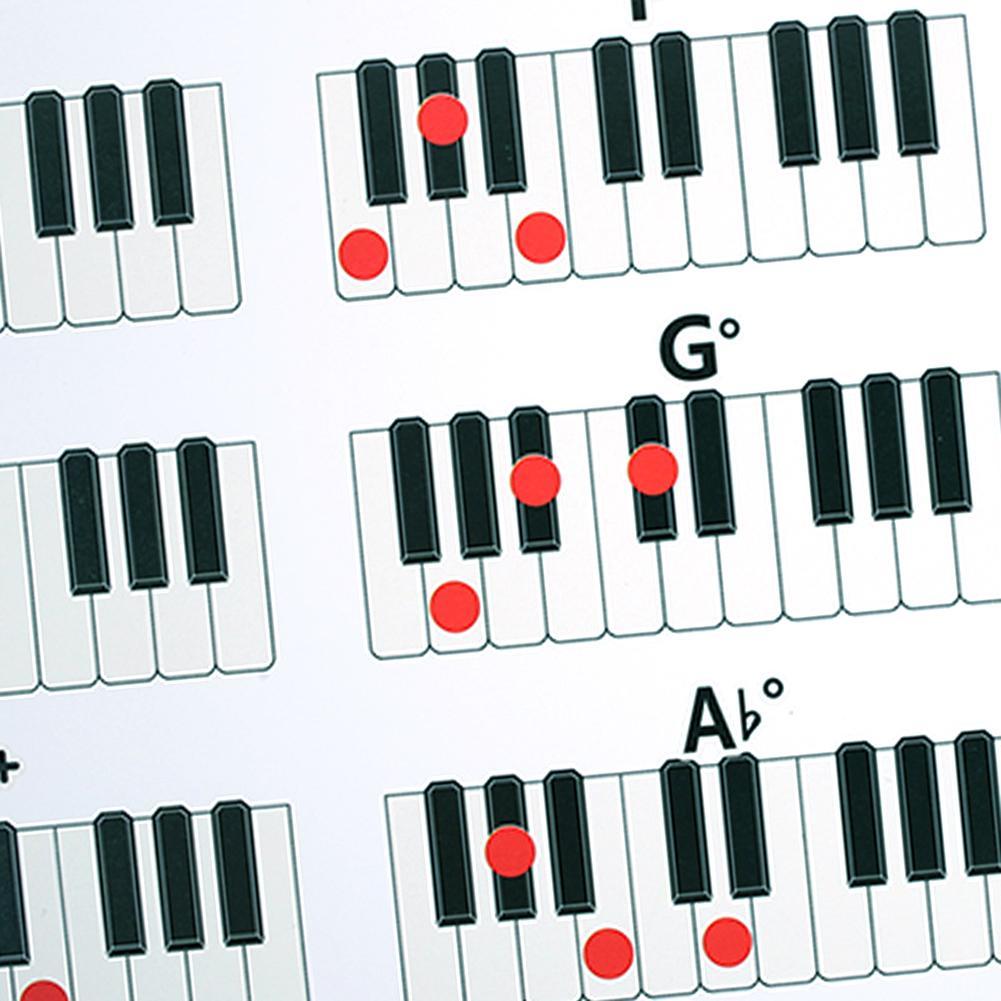 Praktek Piano Stiker 88 Kunci Pemula Piano Chord Grafik Poster Lebar Pendidikan Panduan Grafik Cetak Untuk Keyboard Aliexpress