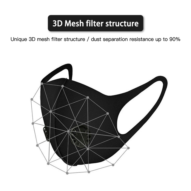 VIP 001 Reusable anti-flu dust allergy mask PM2.5 single and double air valve 2