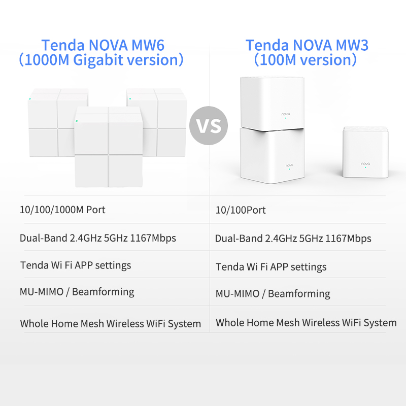Tenda MW6 Whole Home Mesh Wireless WiFi System with 11AC 2.4G/5.0GHz WiFi Wireless Router and Repeater, APP Remote Manage 2
