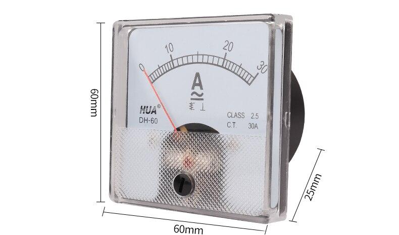 Medidores de corrente