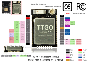 Image 5 - LILYGO®T Micro32 V2.0 Wifi Không Dây Bluetooth Module ESP32 PICO D4 IPEX ESP 32