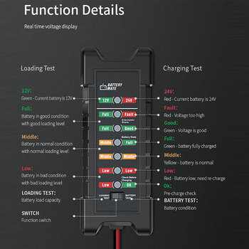 Professional Car Diagnostic Battery System Tester Analyzer 12V/24V Auto Battery Testers For Car Repair Shop image