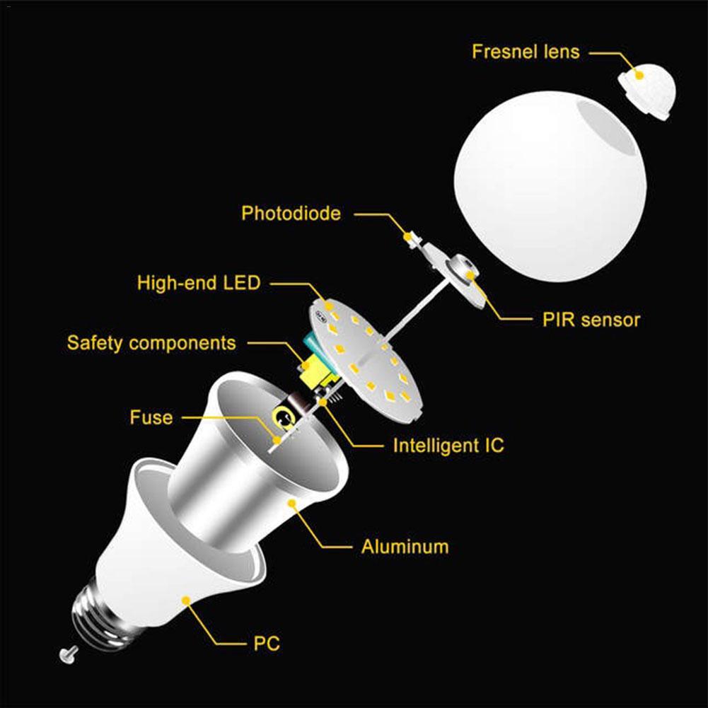 E27 лампа энергосберегающий светодиодный супер яркий свет управления тела сенсор свет AC85V-265V Индукционная лампа