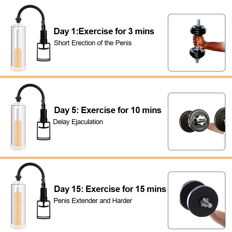 Penis Pump With Sleeve Sex Toys Beilile Enlargerment For Men Male Masturbator Sex Products For Adults Penis Extender Pump in Ghost Exerciser from Beauty Health